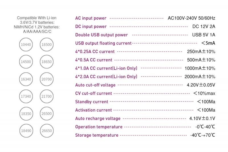 Efest LUC V4 Ladegerät mit Netzteil und mit Autoadapter für