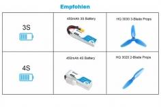 BetaFPV HX115 FPV Toothpick Tiny Race Copter 3-4S für FrSky mit EU-LBT